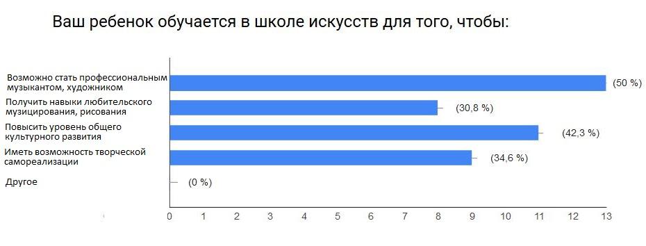 rezultat-anketa-2016-1