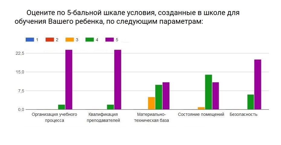 rezultat-anketa-2016-9
